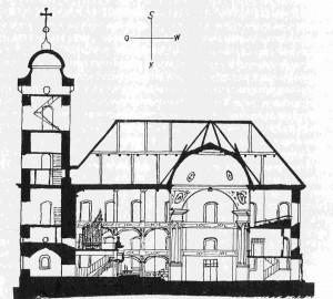 Aufriss Stadtkirche